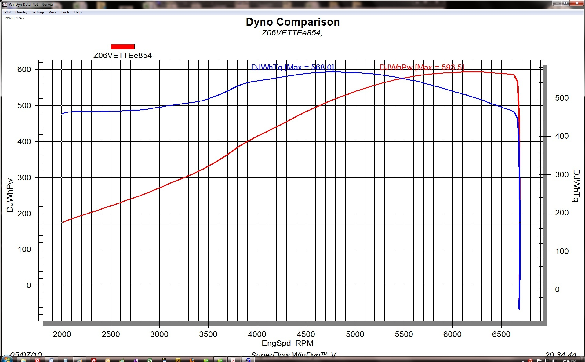 Push Rod vs. DOHC engines - Page 5 - Scion FR-S Forum | Subaru BRZ Forum |  Toyota 86 GT 86 Forum | AS1 Forum - FT86CLUB